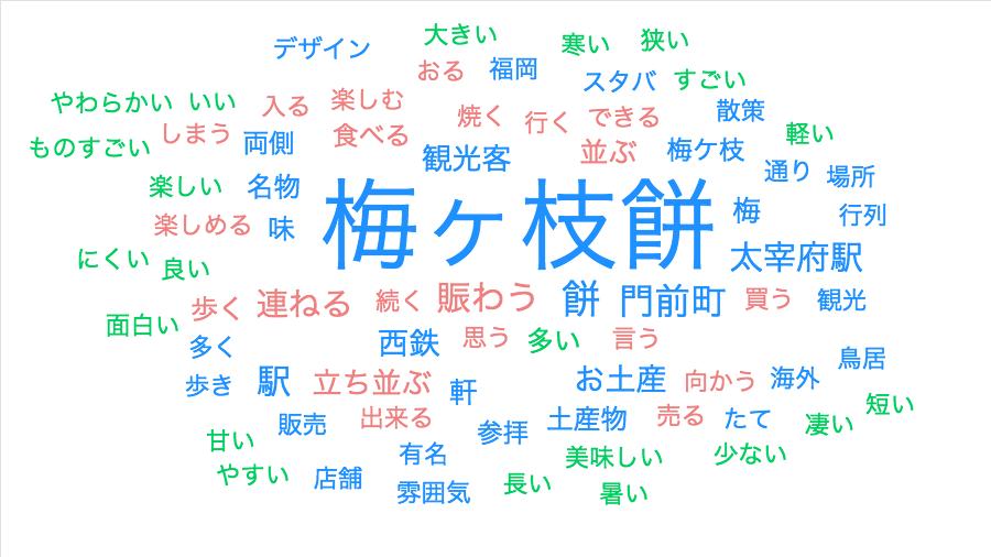 f:id:gomasaba4u:20190521060400p:plain