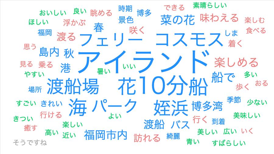 f:id:gomasaba4u:20190523055535p:plain