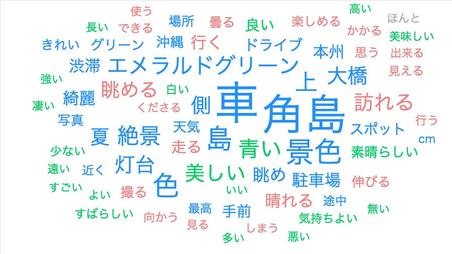 f:id:gomasaba4u:20190524052332p:plain