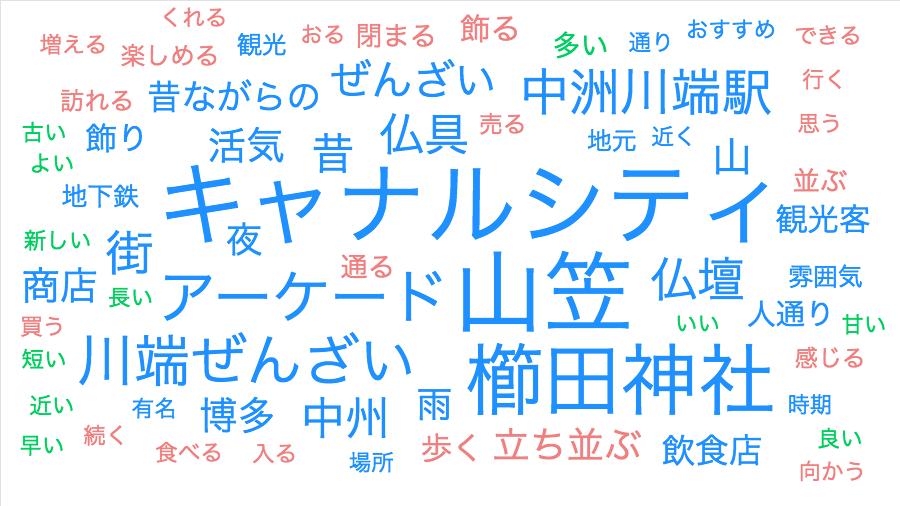 f:id:gomasaba4u:20190527095458p:plain