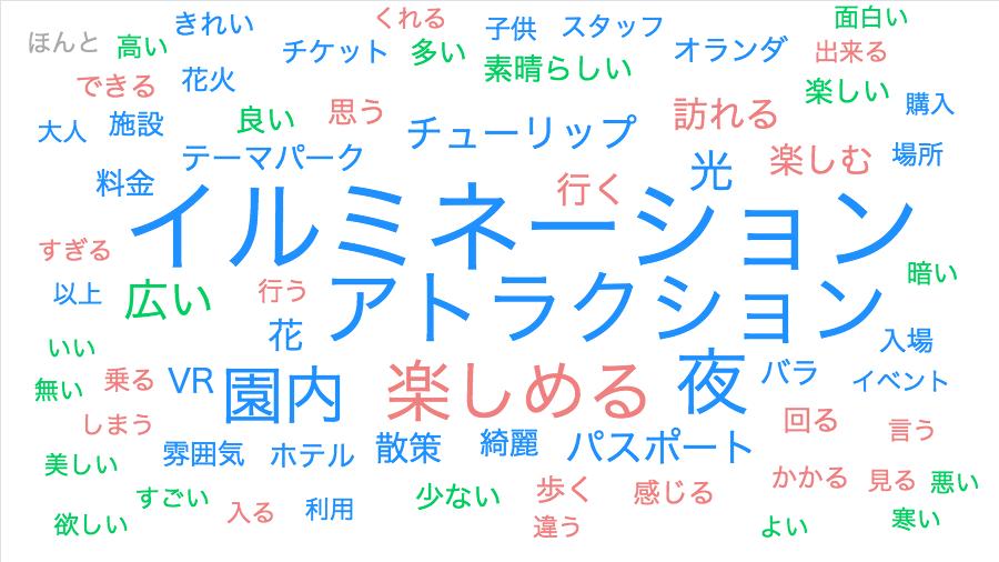 f:id:gomasaba4u:20190531052437p:plain