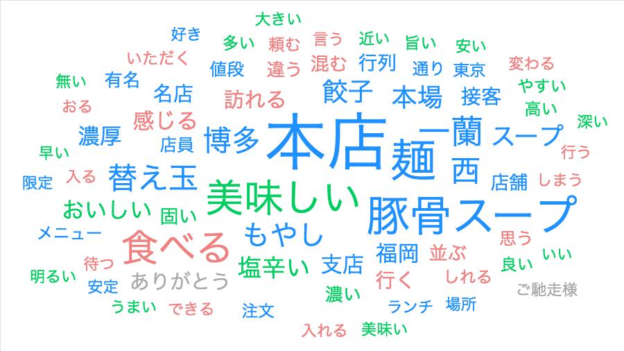 f:id:gomasaba4u:20190602053135p:plain