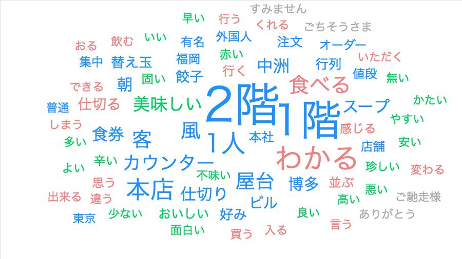 f:id:gomasaba4u:20190604052750p:plain
