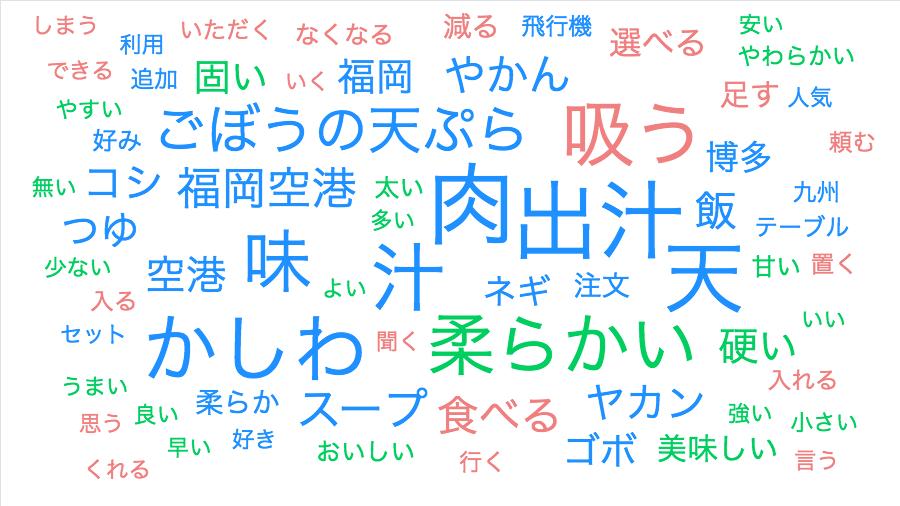 f:id:gomasaba4u:20190611053628p:plain