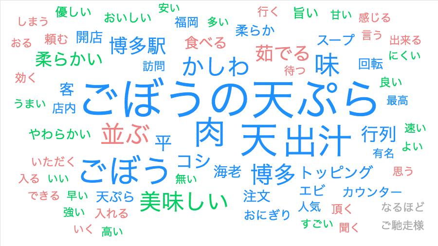 f:id:gomasaba4u:20190613061904p:plain