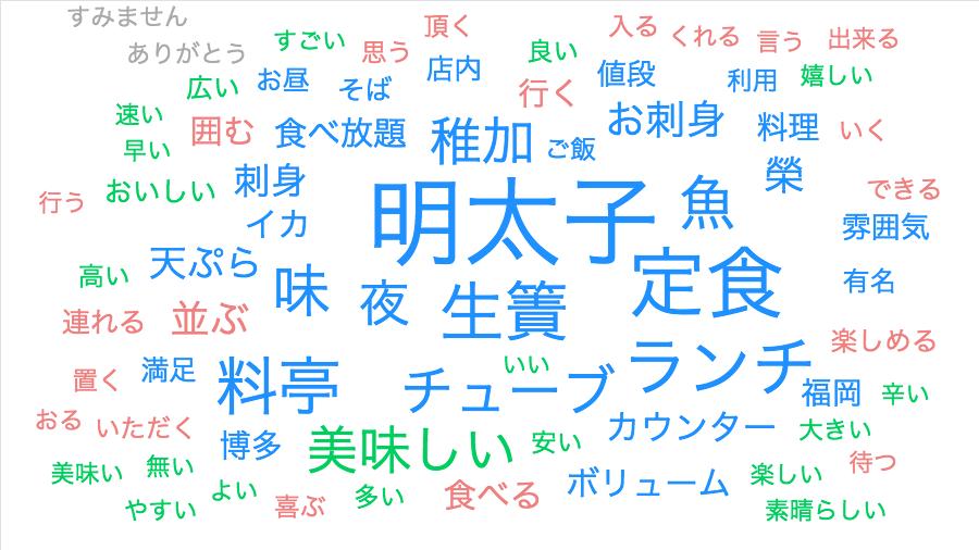 f:id:gomasaba4u:20190615070535p:plain