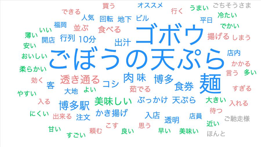 f:id:gomasaba4u:20190618052109p:plain