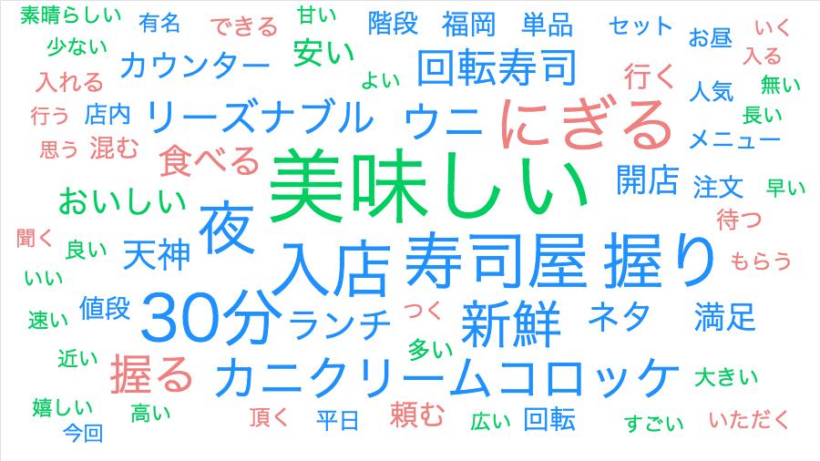 f:id:gomasaba4u:20190619053021p:plain