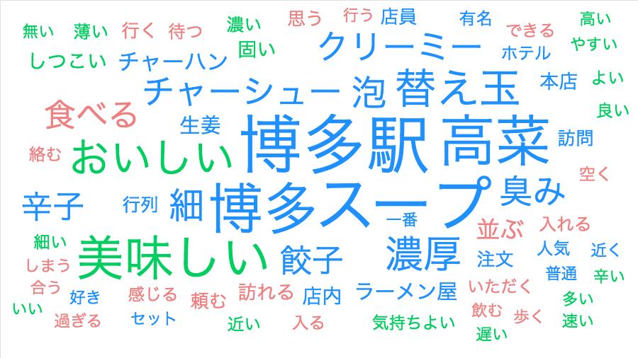 f:id:gomasaba4u:20190620054553p:plain