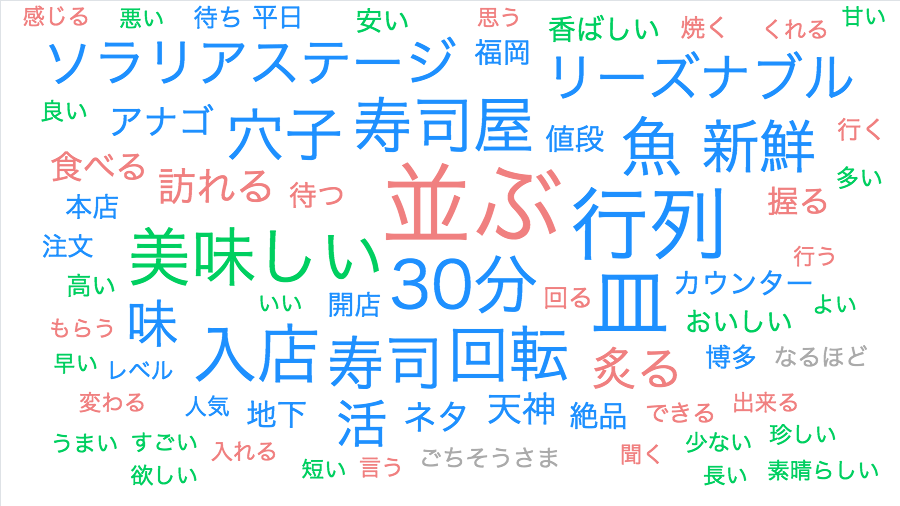 f:id:gomasaba4u:20190622095050p:plain