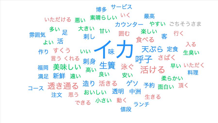 f:id:gomasaba4u:20190623100853p:plain