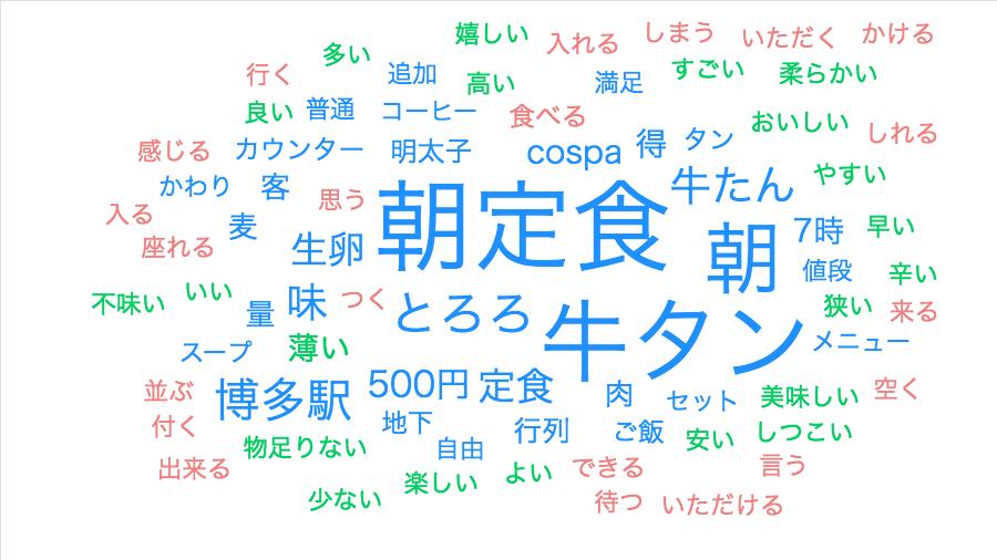 f:id:gomasaba4u:20190626062459p:plain