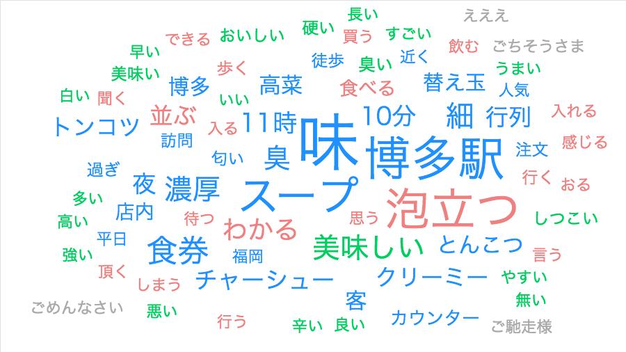f:id:gomasaba4u:20190702054732p:plain