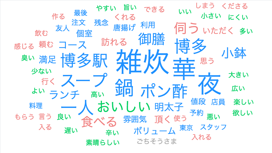 f:id:gomasaba4u:20190706055526p:plain