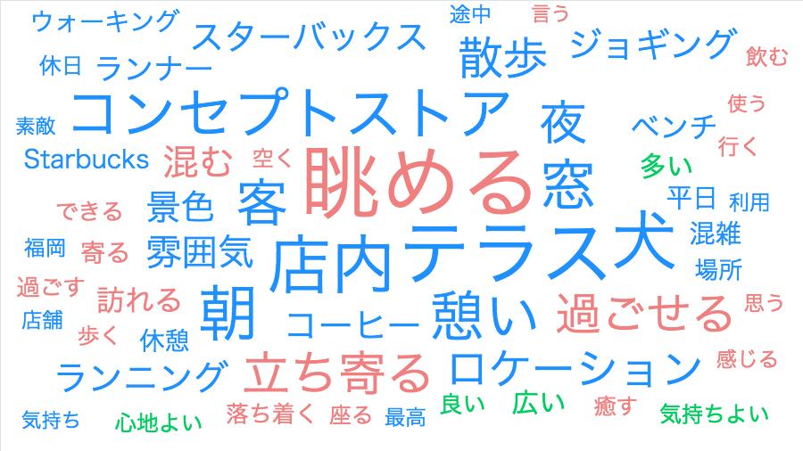 f:id:gomasaba4u:20190706164759p:plain