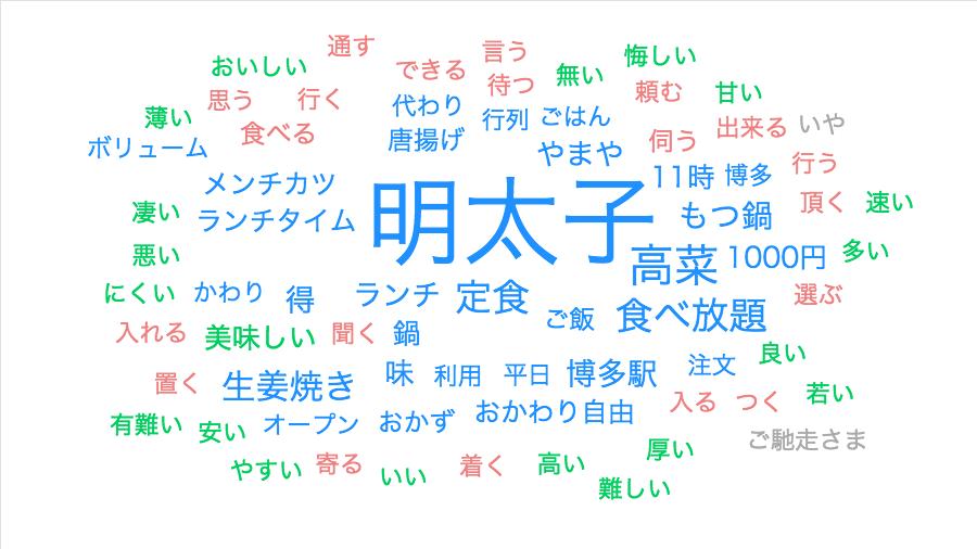 f:id:gomasaba4u:20190712053608p:plain