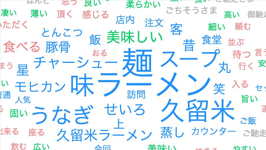 f:id:gomasaba4u:20190718204722p:plain