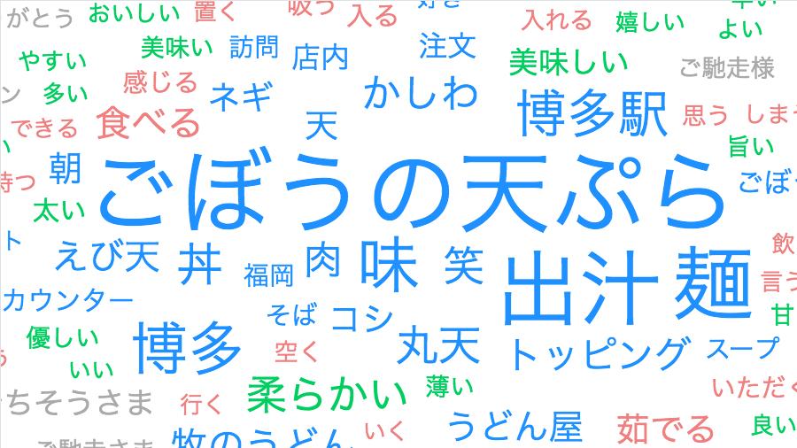 f:id:gomasaba4u:20190720162747p:plain