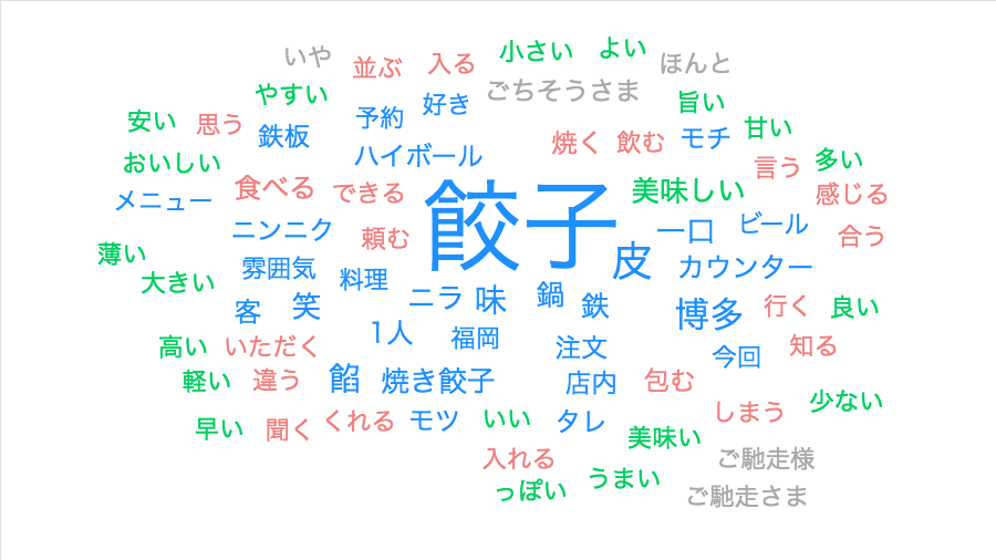 f:id:gomasaba4u:20190727104937p:plain