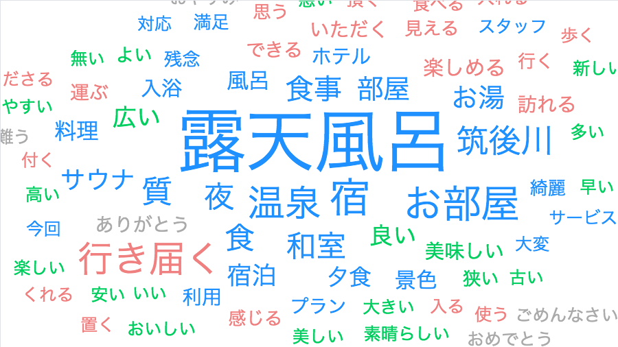 f:id:gomasaba4u:20190801061500p:plain