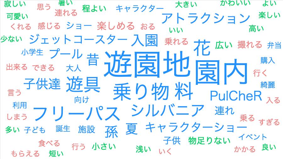 f:id:gomasaba4u:20190817203220p:plain
