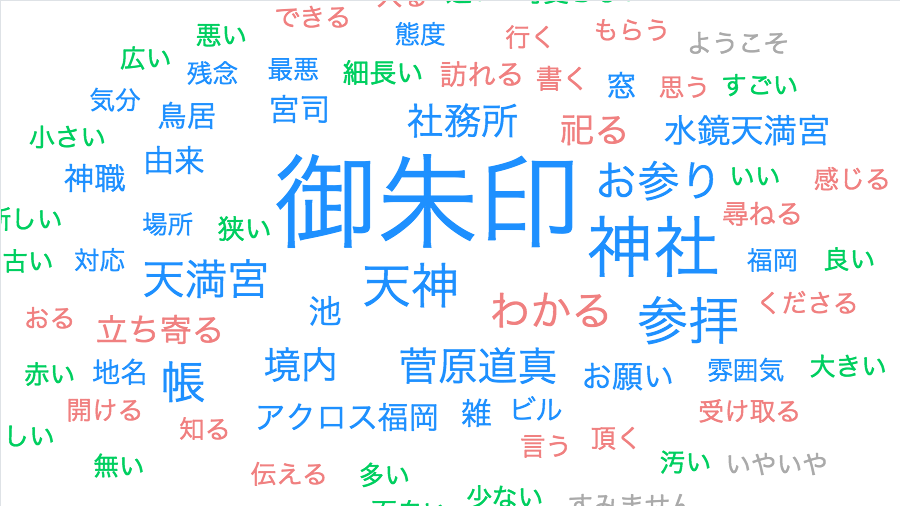 f:id:gomasaba4u:20190823053519p:plain