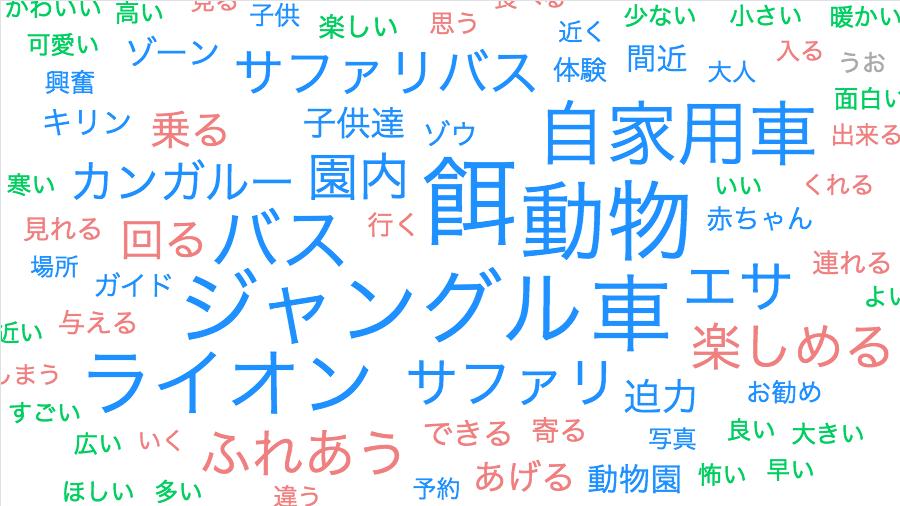 f:id:gomasaba4u:20190827055847p:plain
