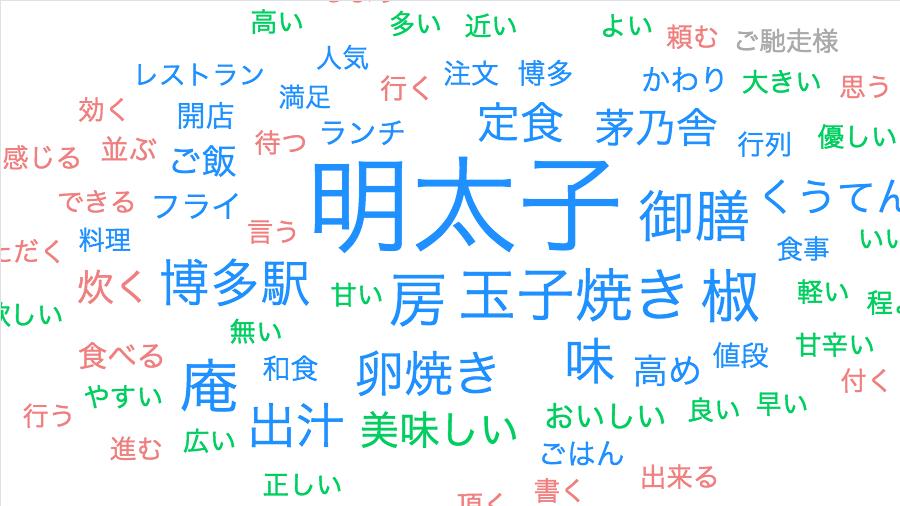 f:id:gomasaba4u:20190831085439p:plain