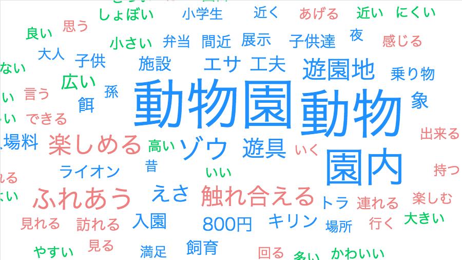 f:id:gomasaba4u:20190906053143p:plain