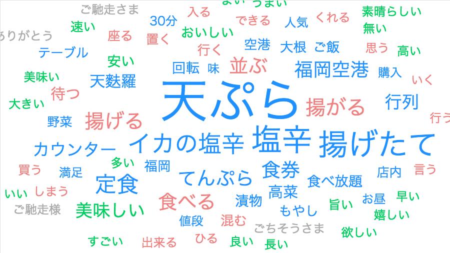 f:id:gomasaba4u:20190907152047p:plain