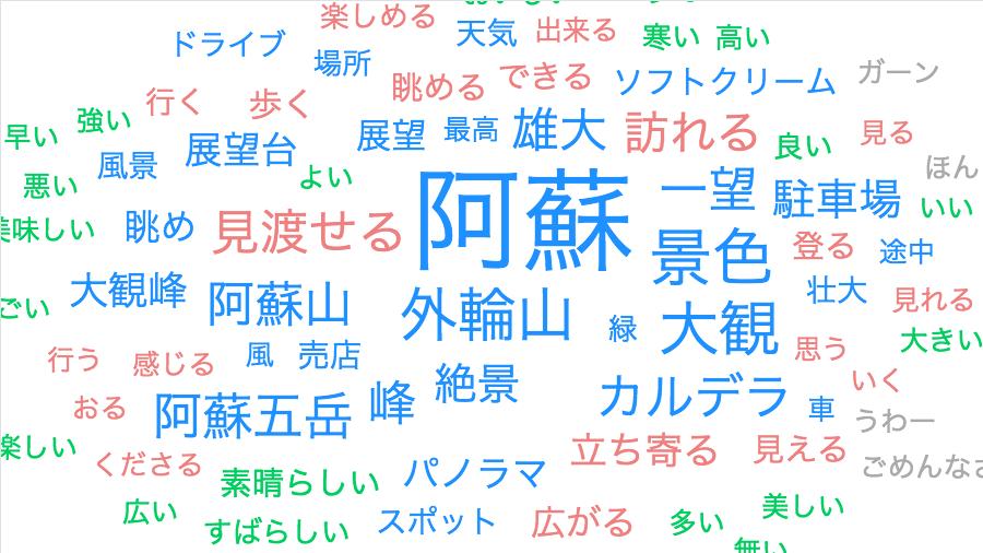 f:id:gomasaba4u:20190908103025p:plain
