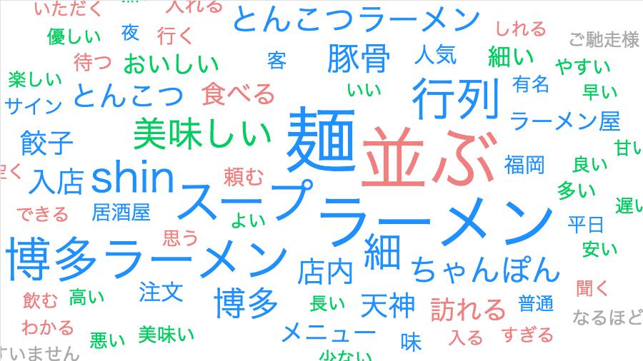 f:id:gomasaba4u:20190910062901p:plain