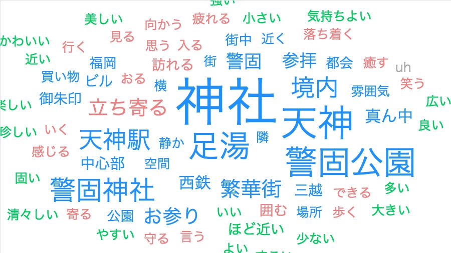 f:id:gomasaba4u:20190911055902p:plain