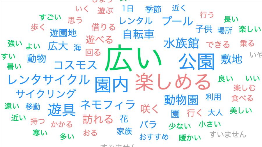 f:id:gomasaba4u:20190914064726p:plain