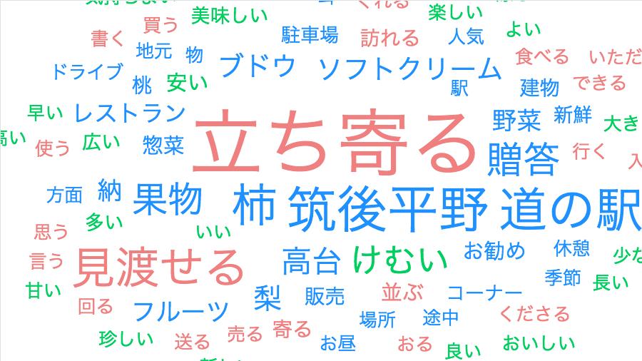 f:id:gomasaba4u:20190918061254p:plain