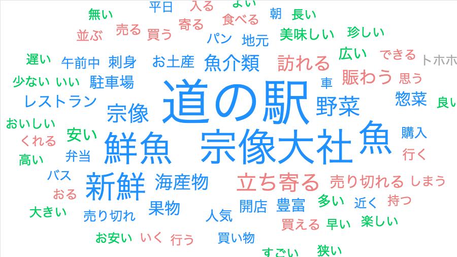 f:id:gomasaba4u:20190920062020p:plain