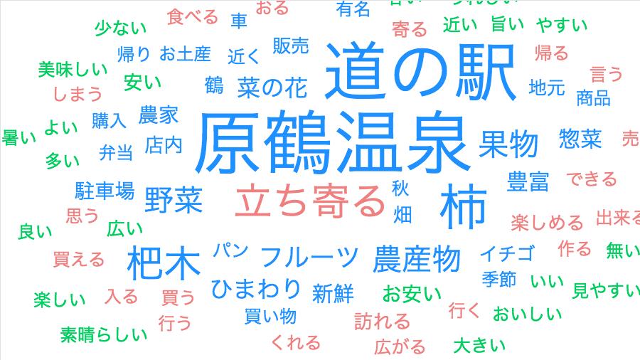 f:id:gomasaba4u:20190922044146p:plain