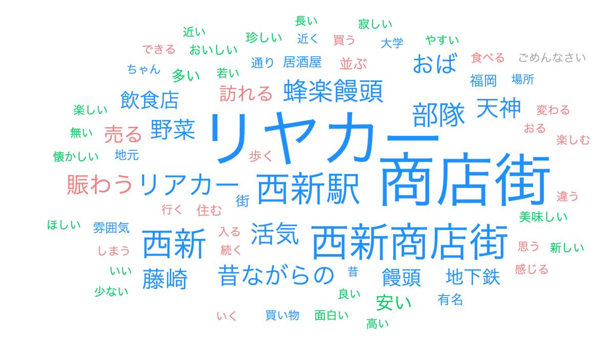 f:id:gomasaba4u:20191202200922p:plain