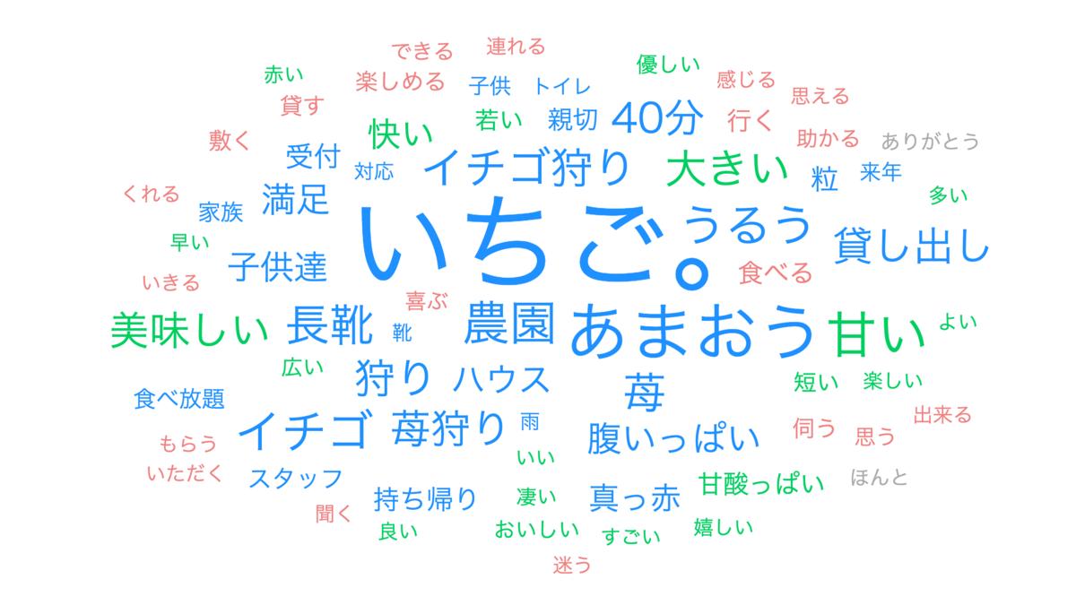 f:id:gomasaba4u:20200121075830p:plain