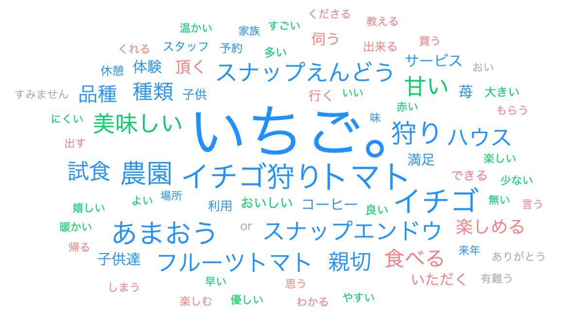 f:id:gomasaba4u:20200122055730p:plain