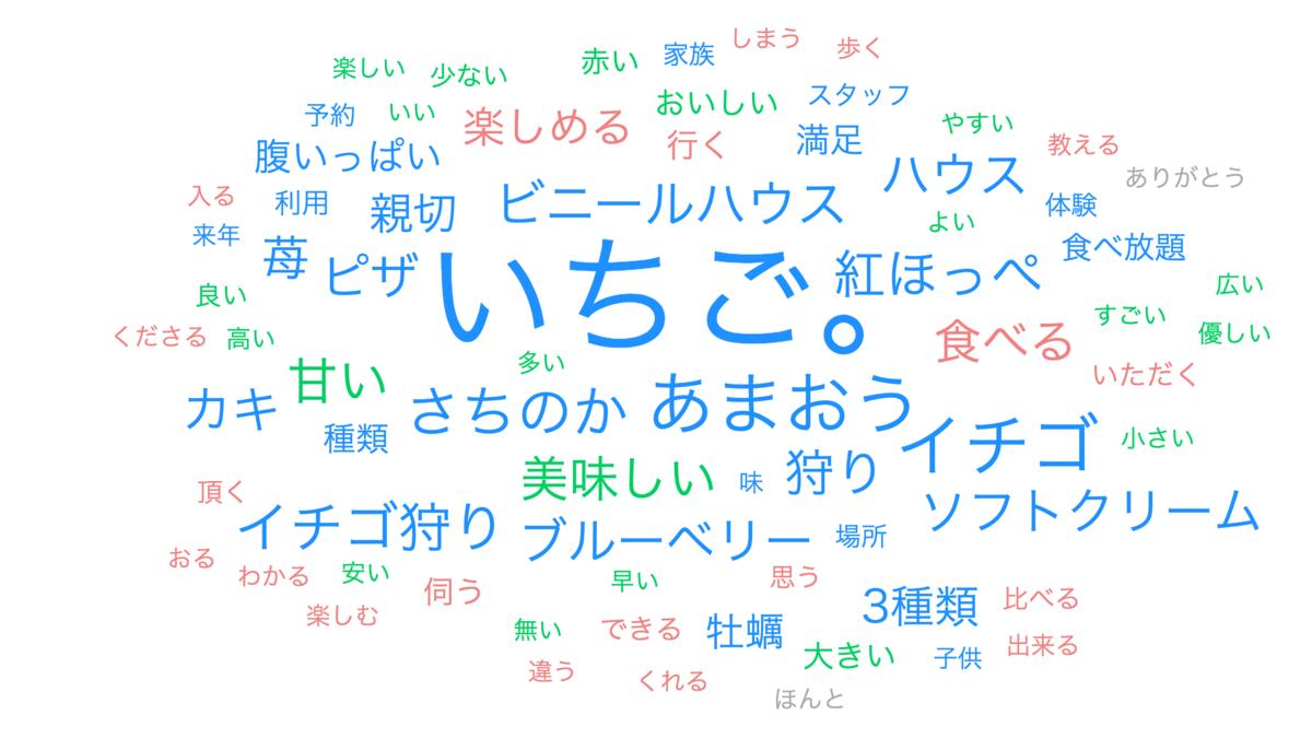 f:id:gomasaba4u:20200123201634p:plain