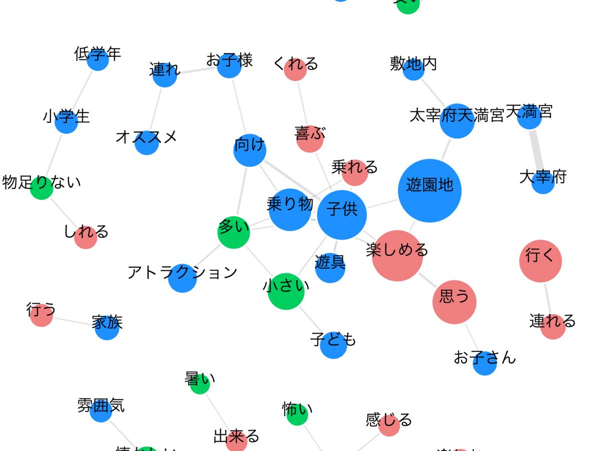 f:id:gomasaba4u:20200125185723p:plain
