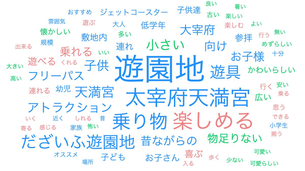 f:id:gomasaba4u:20200125185745p:plain
