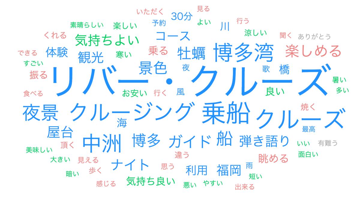 f:id:gomasaba4u:20200126114938p:plain