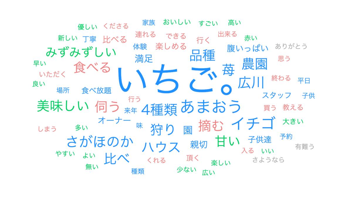 f:id:gomasaba4u:20200126150450p:plain