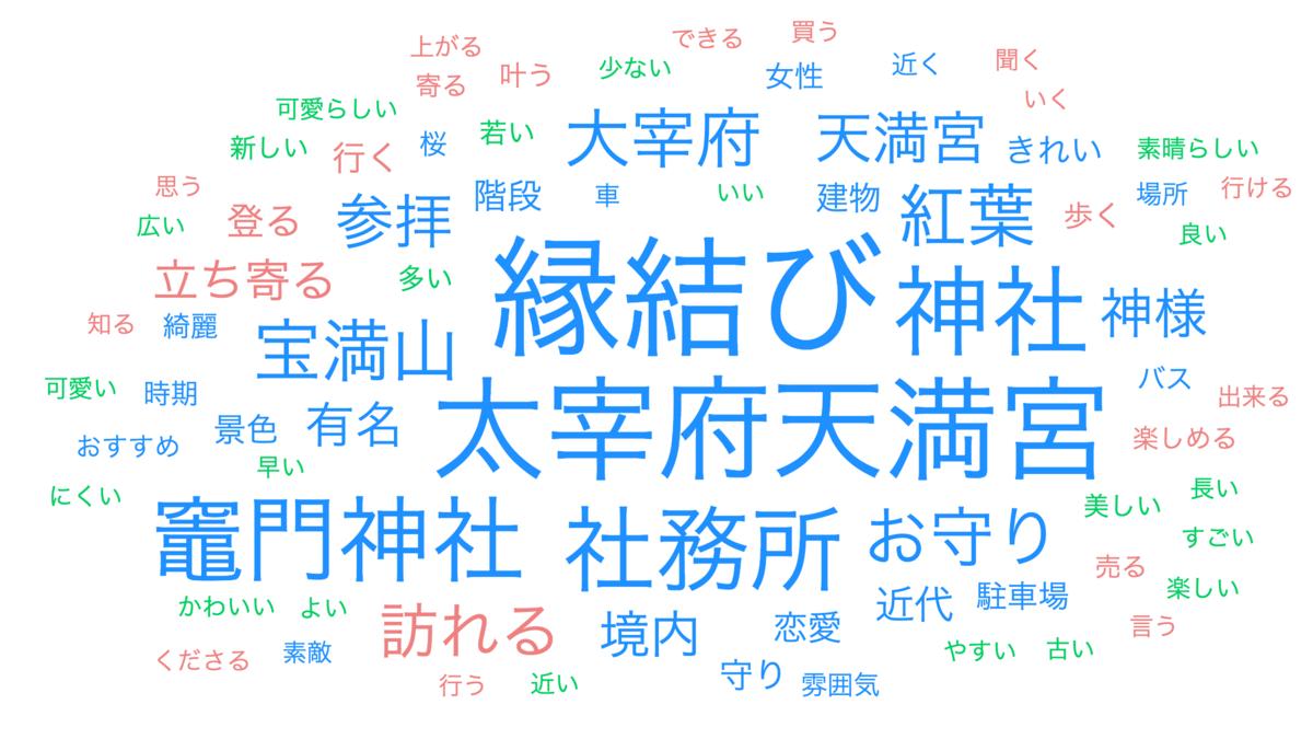 f:id:gomasaba4u:20200201095310p:plain
