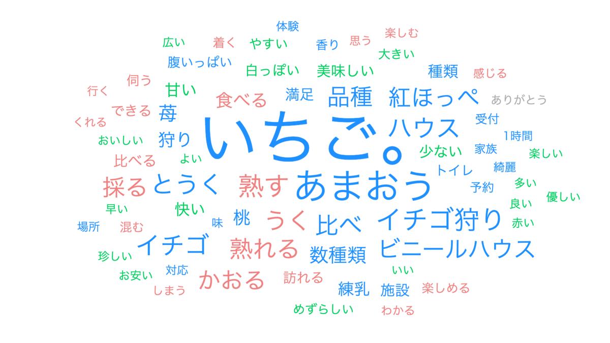 f:id:gomasaba4u:20200202144017p:plain