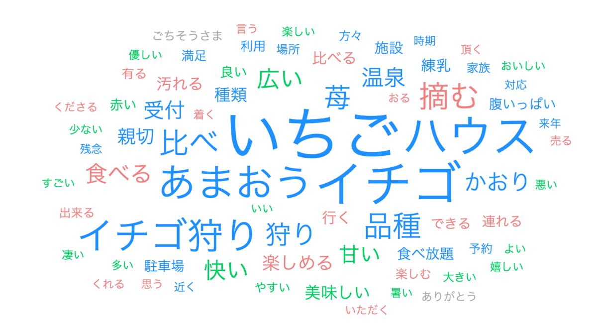 f:id:gomasaba4u:20200301134244p:plain