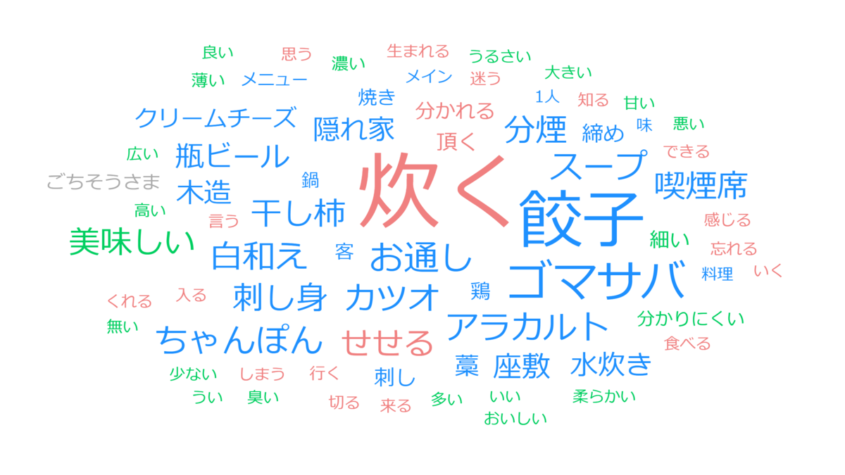 f:id:gomasaba4u:20200712113246p:plain
