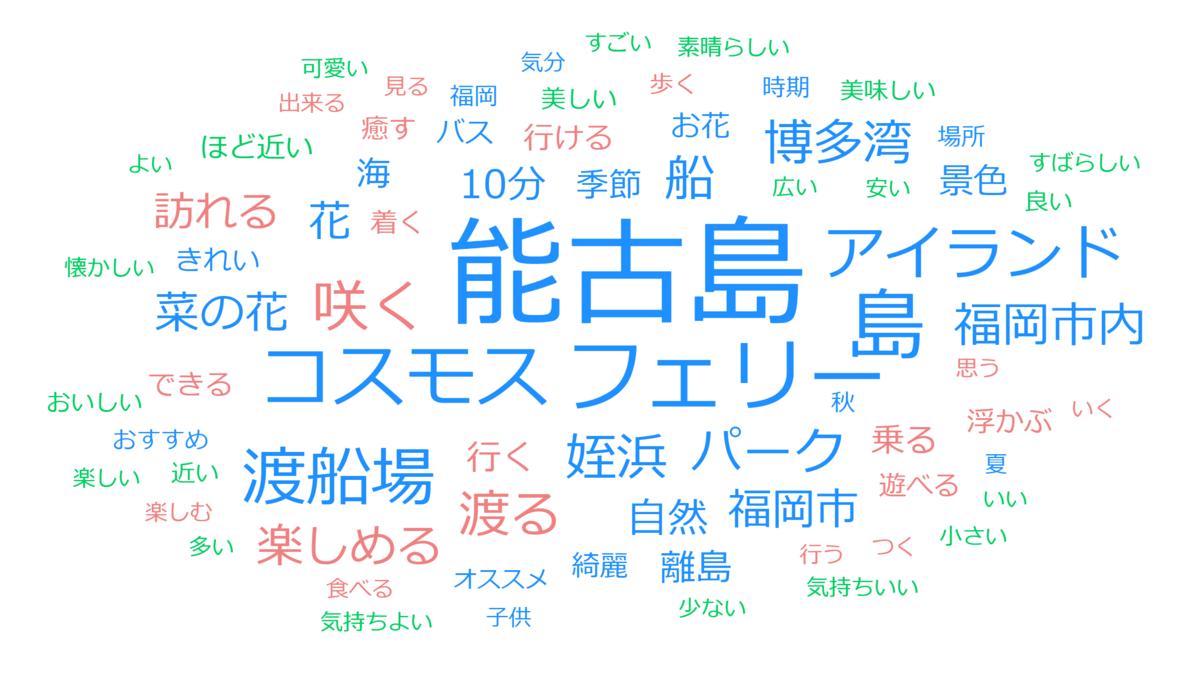 f:id:gomasaba4u:20200713071814p:plain